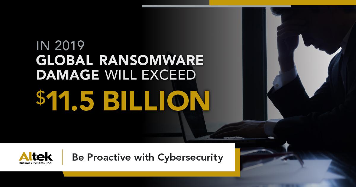 Global Ransomware Damage